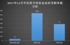 12月图书馆装备政采分析 招中标数量呈倍数增长