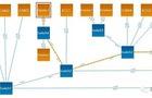 RTaW-Pegase车载网络时间仿真软件
