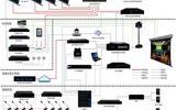 無紙化智能會議系統