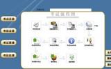 正日软件品牌  平台系统  信息技术学科  [初中信息技术中招考试专用]
