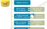 微波工作室EDA微波设计软件