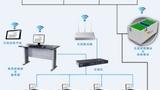 國泰安汽車電控仿真考核實訓系統套餐