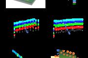 高响应抑制比的金属-半导体-金属ε-Ga2O3日盲光电探测器以及增益机制研究