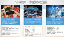 未来VR教育的发展成趋势