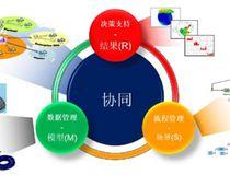 SLM — 仿真過程與數據管理平臺