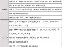 【新品发布】 AETP—支持TC8 v3.0的车载以太网测试套件
