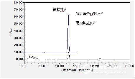 Tnature 百咳静糖浆(黄芩苷)色谱柱
