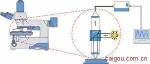 涂层测厚仪ST2000-DLXn