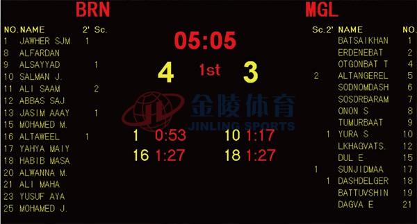 手球计时计分系统