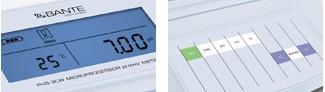 PHS-25CW系列微机型pH/mV计