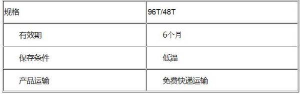 进口/国产植物维生素K1(VK1)ELISA试剂盒