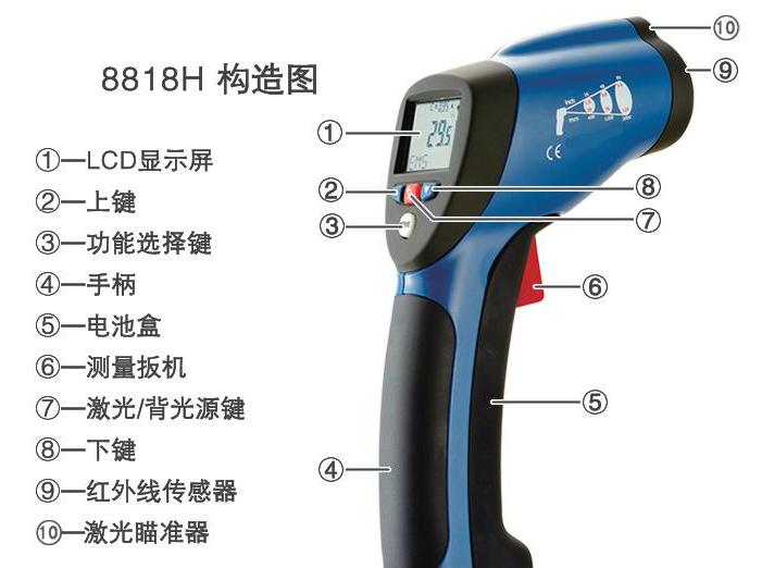 红外测温仪/红外测温计/测温仪