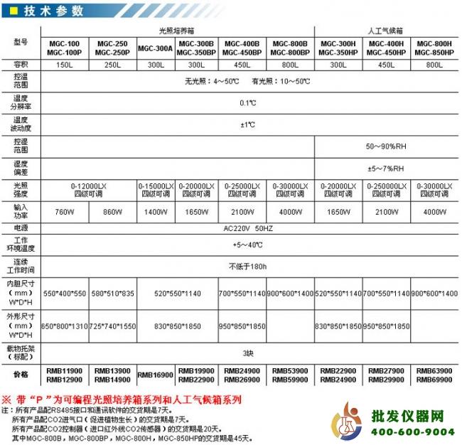 光照培养箱 MGC-450BP(程序)