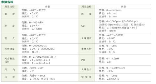 手持气象参数仪TNHY-5-AG