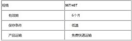 进口/国产大鼠颗粒酶B(Gzms-B)ELISA试剂盒