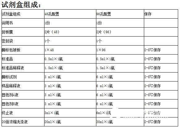 小鼠L苯丙氨酸解氨酶(PAL)ELISA试剂盒(大鼠,人,植物)