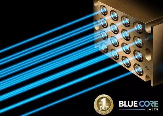 蓝核是开始 从明基看激光投影进化之路