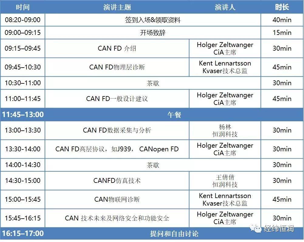 线下研讨会邀请函   CAN FD Technology Day
