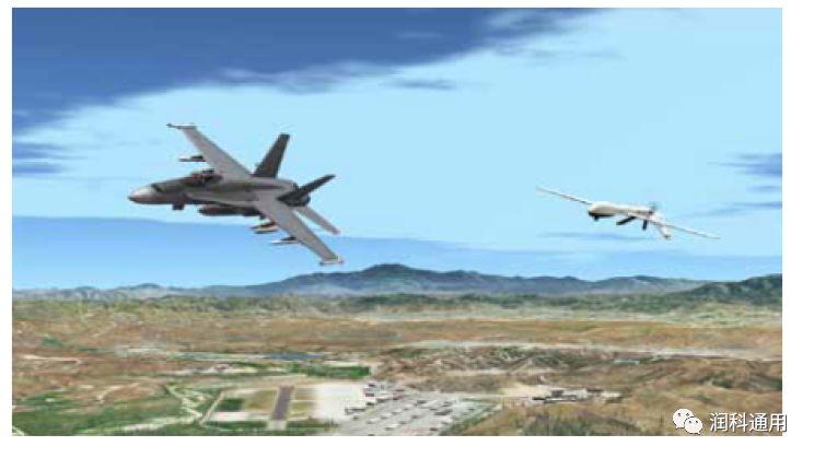 高精度固定翼/ 旋翼飞行动力学仿真软件 — FlightSIM/HeliSIM